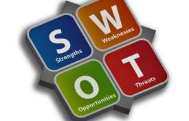 SWOT Analysis: A Simple, Strategic, and Powerful Planning Tool